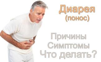 Диарея (понос). Симптомы, причины и лечение диареи