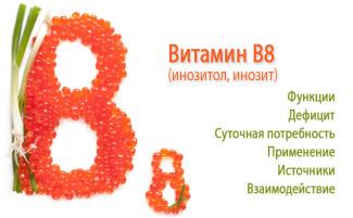 Витамин B8 (Инозитол). Описание, источники и функции витамина B8